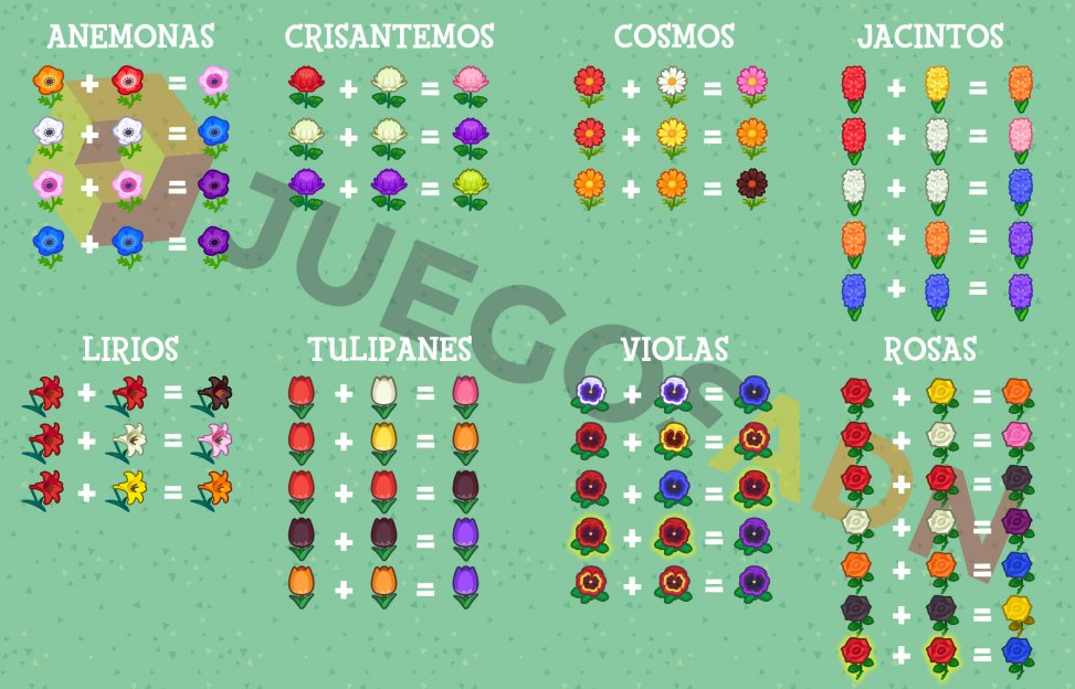 Tabla de flores híbridas en Animal Crossing New Ho