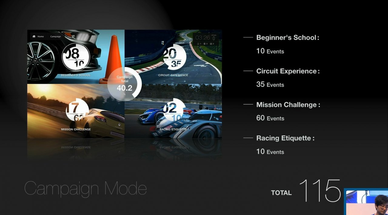 gran turismo sport nuevos detalles del modo offline y el matchmaking noticias blogocio. Black Bedroom Furniture Sets. Home Design Ideas